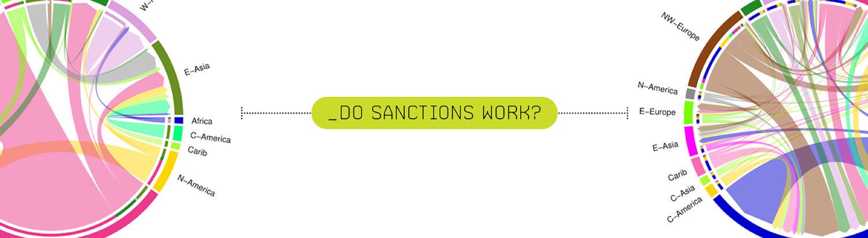 Do Sanctions Work?